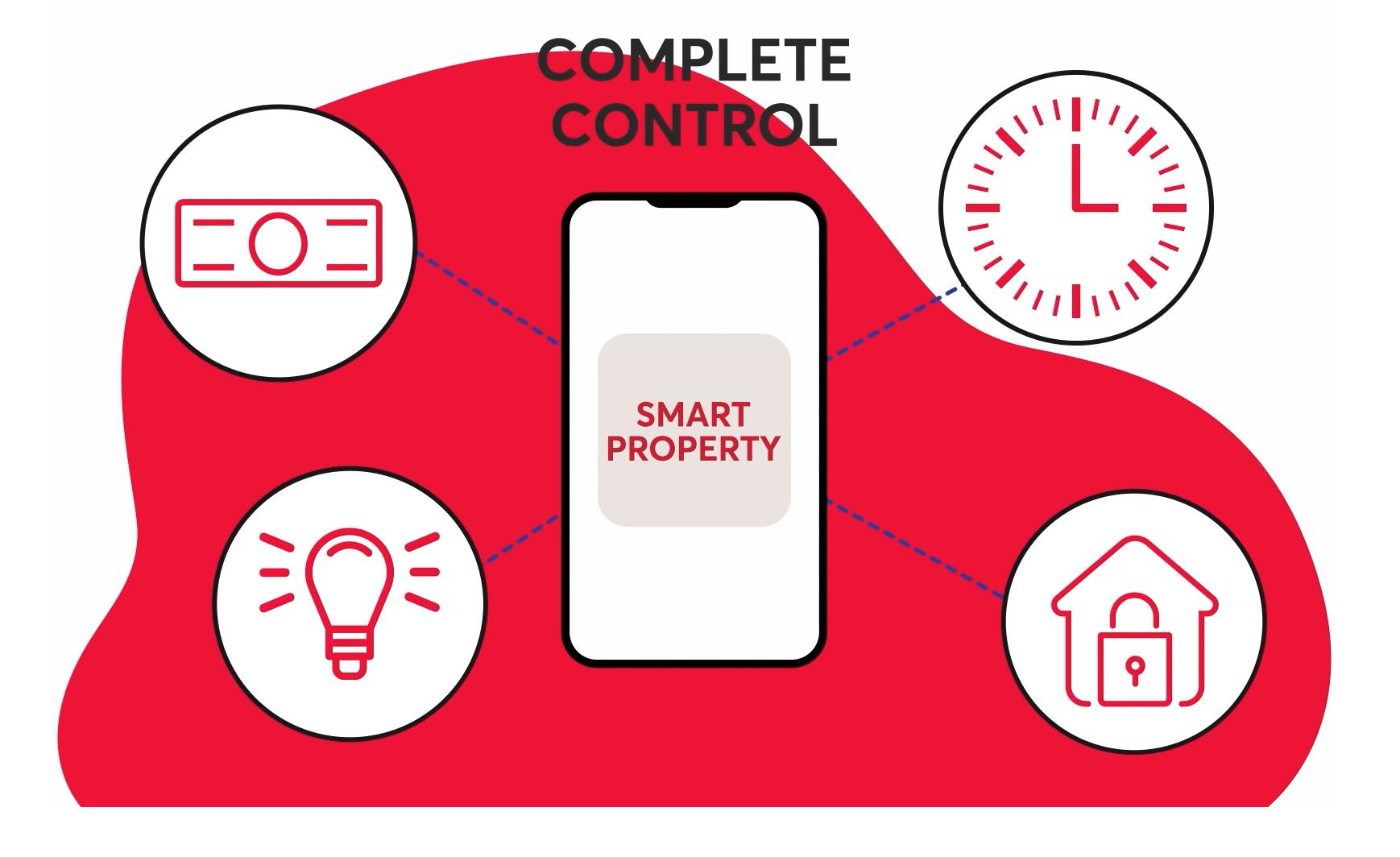 smart property2